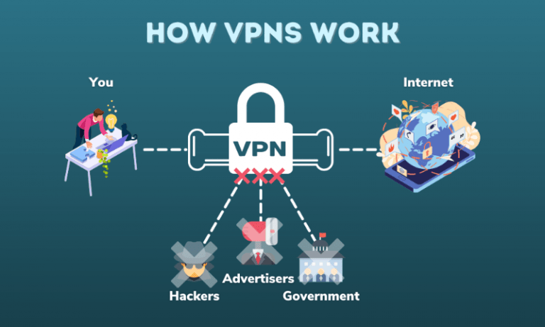 NordVPN Review (2021): The Best VPN Service for Bloggers!