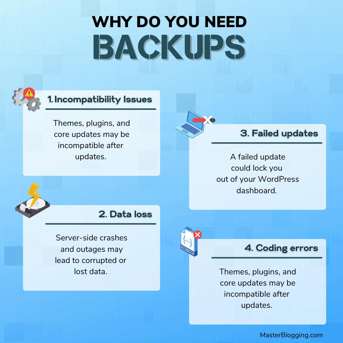 Why You Need Backups