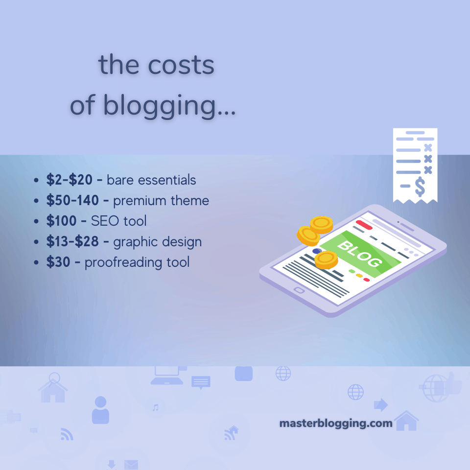 How much does a blog cost per month?